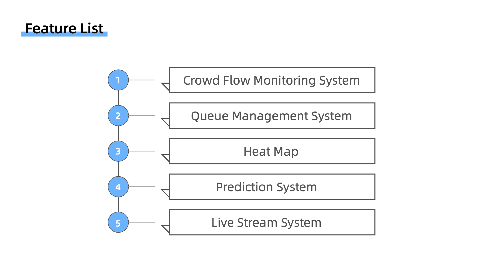Crowd Monitoring System 07