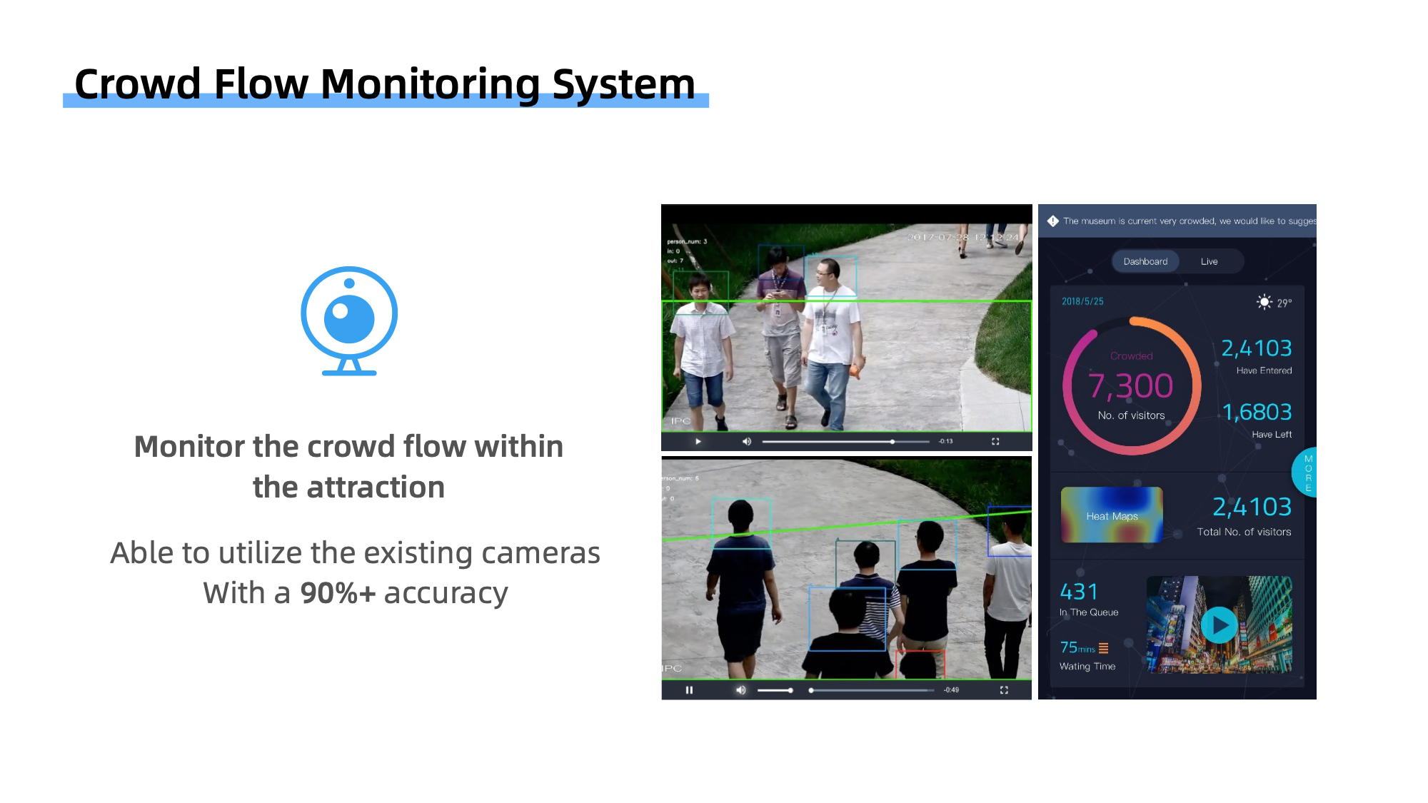 Crowd Monitoring System 08