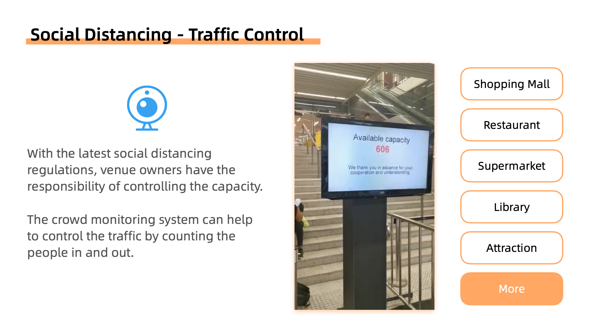 Crowd Monitoring System 15