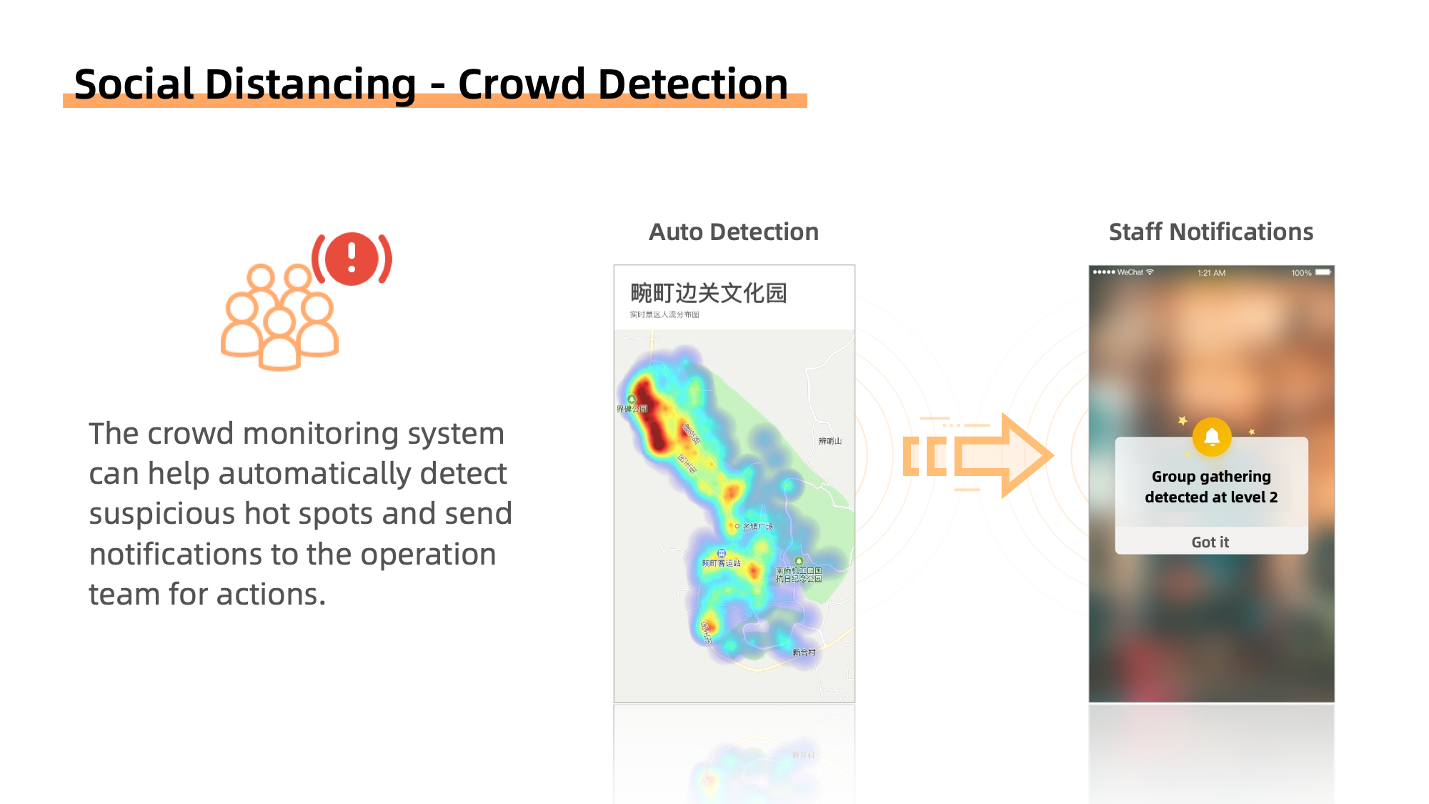 Crowd Monitoring System 16